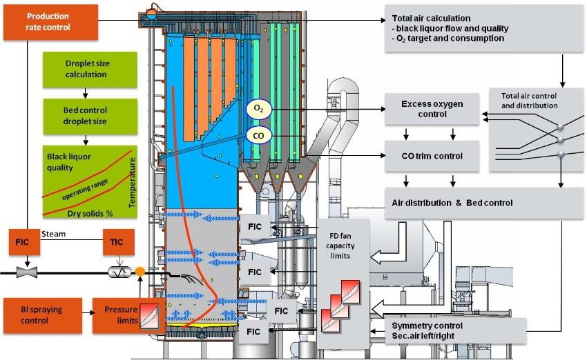 e paper technology