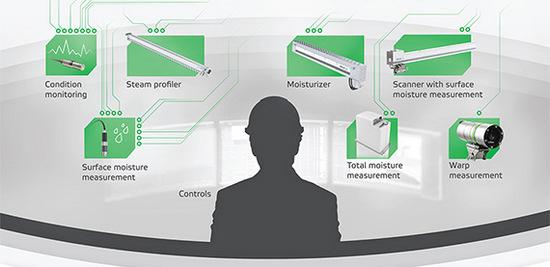 valmet iq corrugator concept web Copy